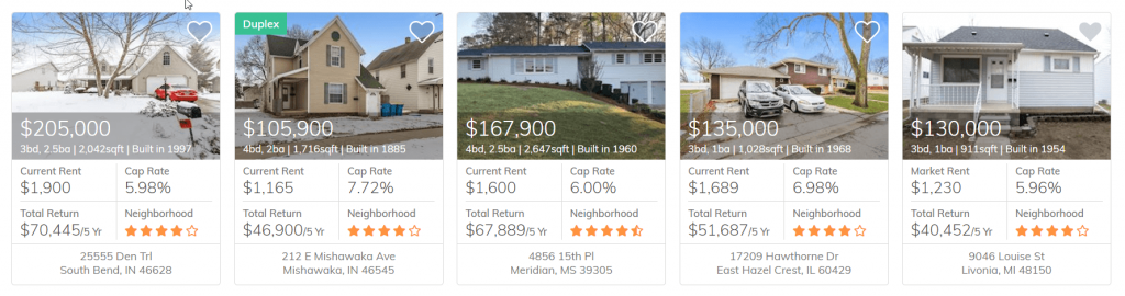 group real estate investing