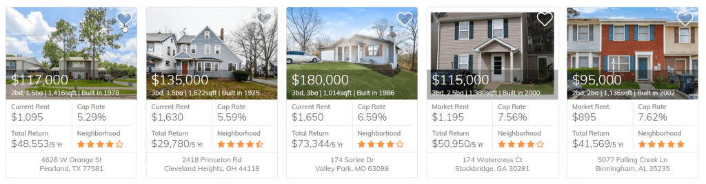 is real estate crowdfunding a good investment